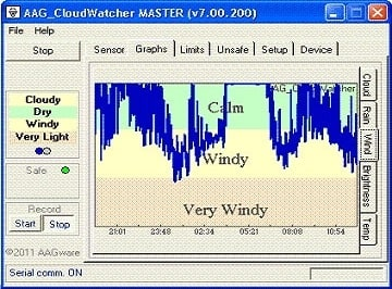 AAG CloudWatcher pantalla de ejemplo