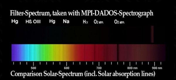 Filtro Metano - Methane band filter (889 nm, 8 nm) - Baader Planetarium