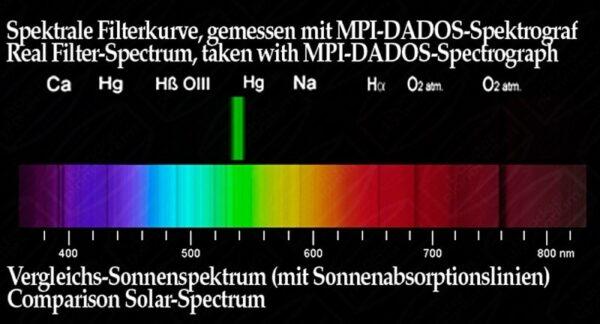 Filtro Solar Continuum Baader Planetarium
